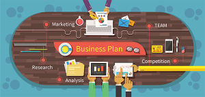 From Business Plan to Business Model